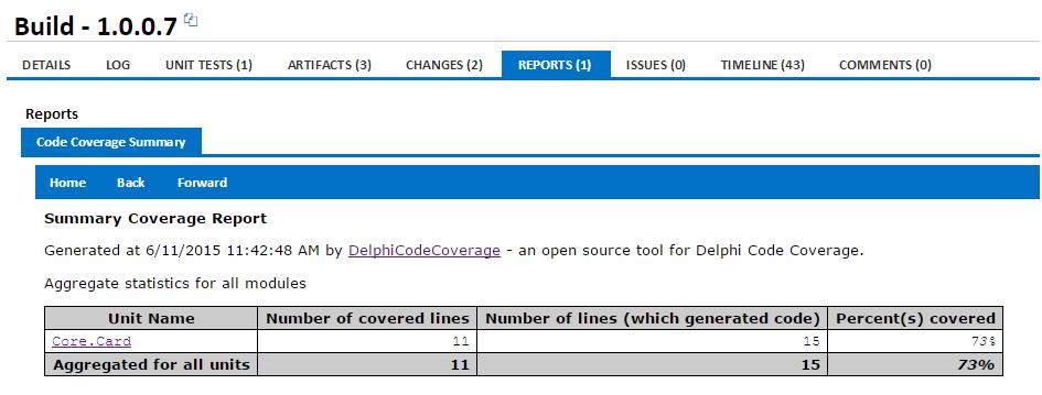 Devops insights от ibm поможет следить за качеством кода